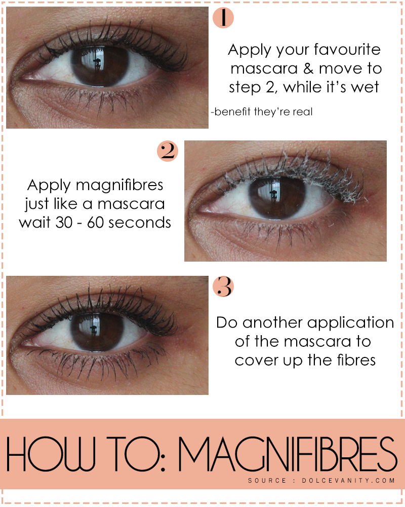 MAGNIFIBRES HOW TO_