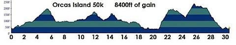 2013-orcas-50k-profile.jpg
