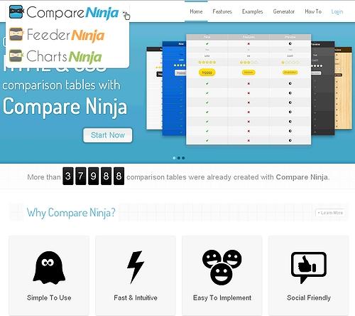 Ninja Comp