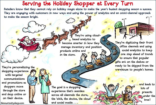 Serving the Holiday Shopper at Every Turn