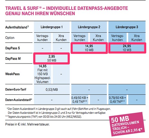 www_t-mobile_de_downloads_anleitungen_roaming-flyer_pdf