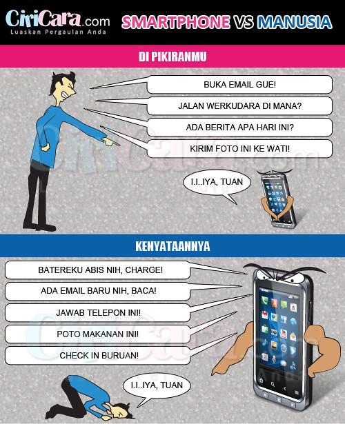 CiriCara---Infografis---Smartphone-vs-Manusia