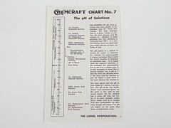 ChemManuals 20