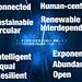 Being human in a digital world Futurist Speaker Gerd Leonhard