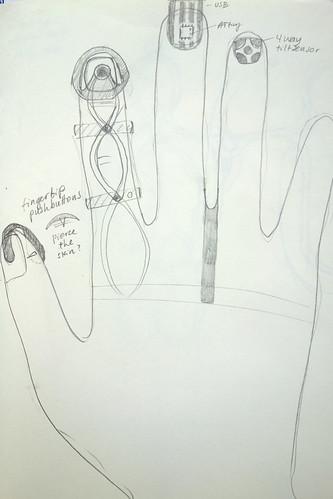 Glove back of hand