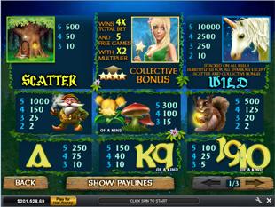 Fairy Magic Slots Payout