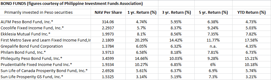 Bond Funds 12-11-2013 7-52-24 PM
