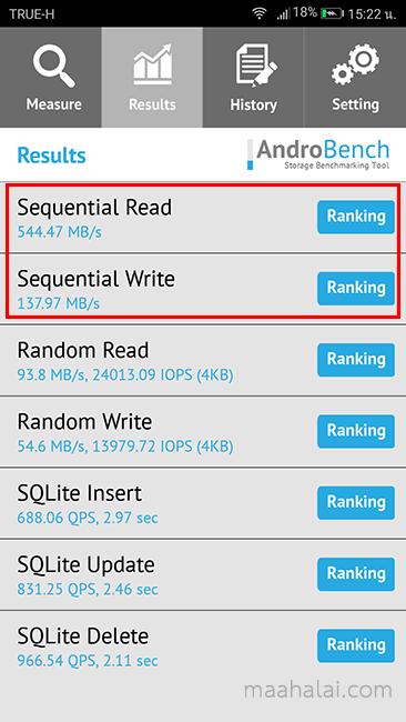 Huawei-Read-Write