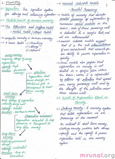 Psychology Handwritten Notes for UPSC Free DOWNLOAD