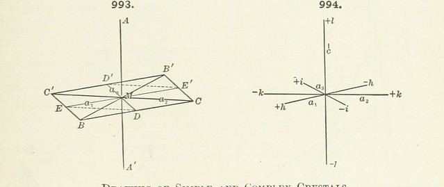 Image taken from page 567 of '[A Text-Book of Mineralogy. With an extended treatise on crystallography and physical mineralogy ... on the plan and with the co-operation of ... James D. Dana ... With ... woodcuts ... Newly revised and enlarged. 17th editio
