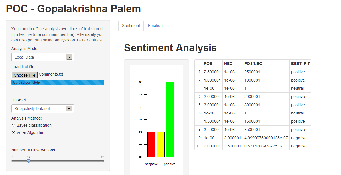 Social Media Sentiment Analysis by Text Mining and Natural Language Processing by Gopalakrishna