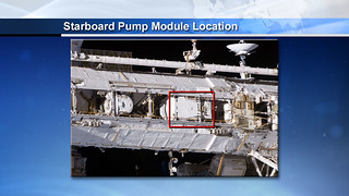 Starboard Pump Module Location