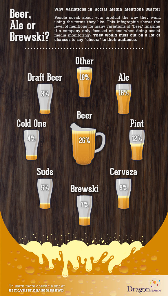 beer-variation-infographic
