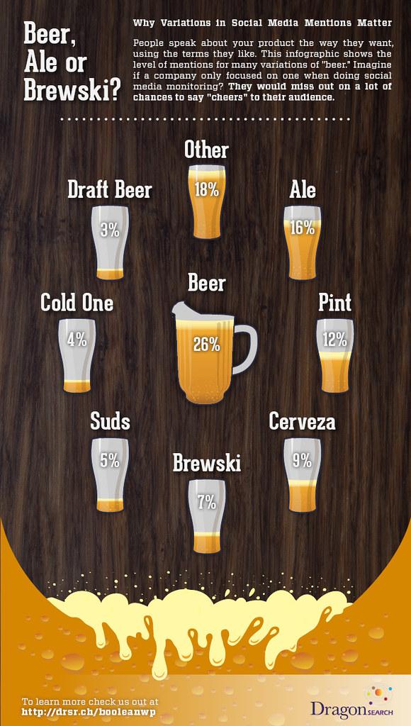 beer-variation-infographic