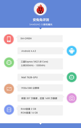 Galaxy S5 Benchmark Exynos