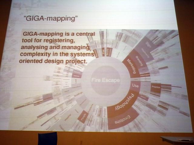 GIGA-mapping