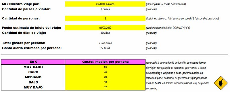 Excel Gastos Vuelta al Mundo 01