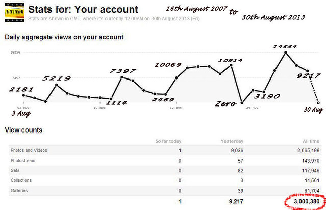 3 Million Flickr Views From 16th August 2007 to 30th August 2013 (9,336 Photos)