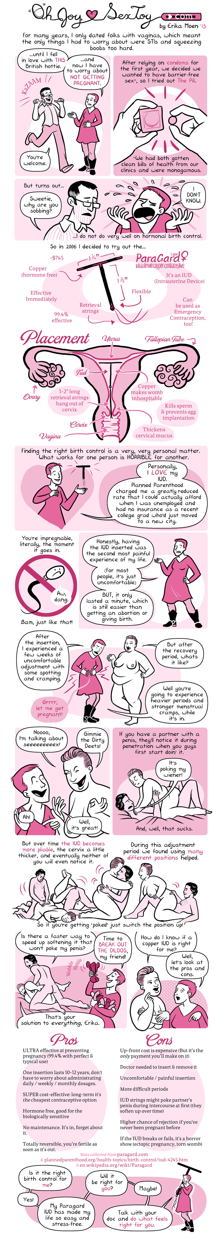 A comic by Erika Moen about getting a copper IUD