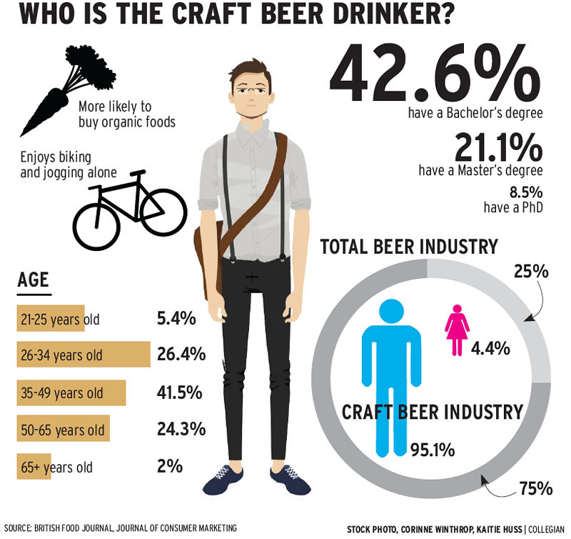 craft-beer-drinker
