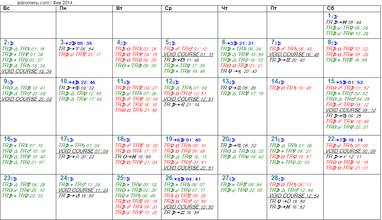 Астрологический календарь на ФЕВРАЛЬ 2014. Аспекты планет, ингрессии в знаки, фазы Луны и Луна без курса