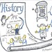 Kickoff vizthink Berlin: History by cucchiaio