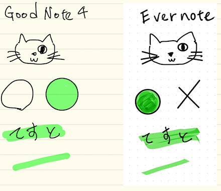 goodnote_evernote