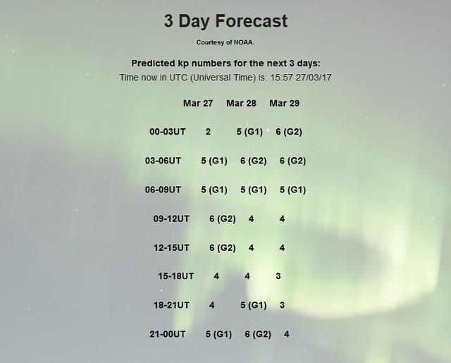 2017-03-28 | Aurora forecast