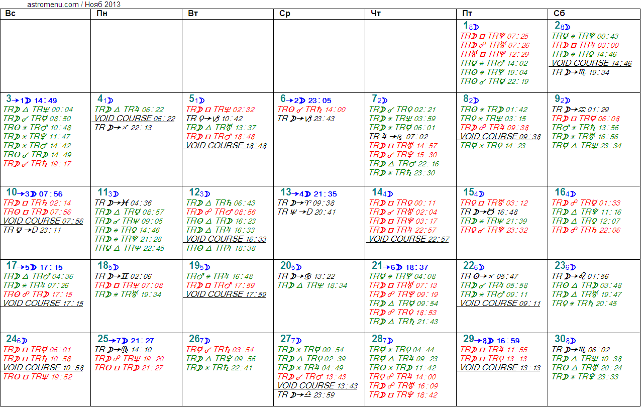 Астрологический календарь на НОЯБРЬ 2013. Аспекты планет, ингрессии в знаки, фазы Луны и Луна без курса
