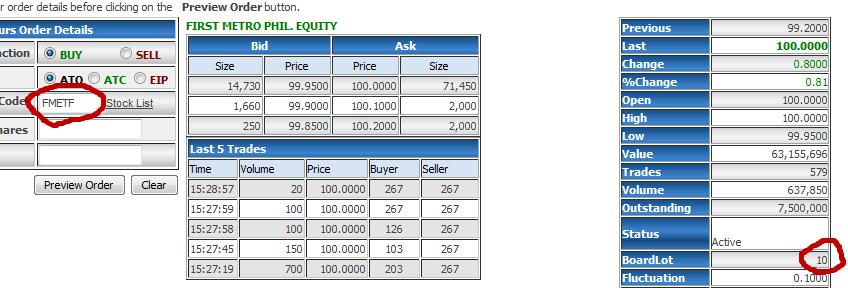 ETF stocks