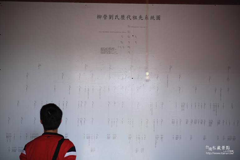 台南私藏景點--劉家古厝 (11)