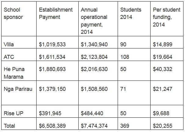 charterschoolsfunding