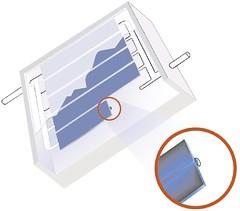 平面式太陽能集熱板