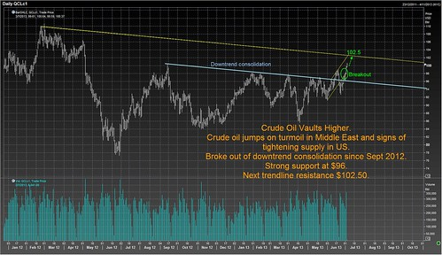 crude oil 3 jul