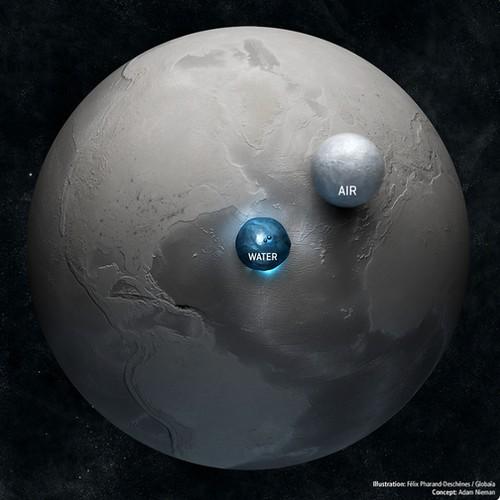 earth_water_air