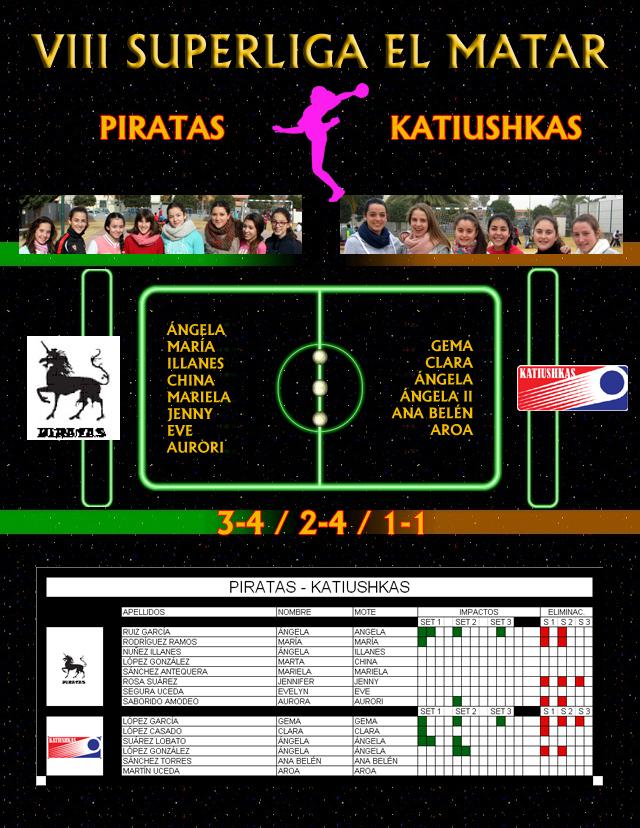 J09. PIRATAS - KATIUSHKAS