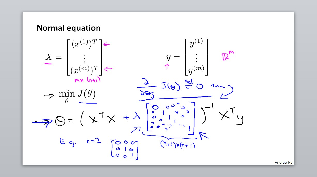 Normal Equation+regularization