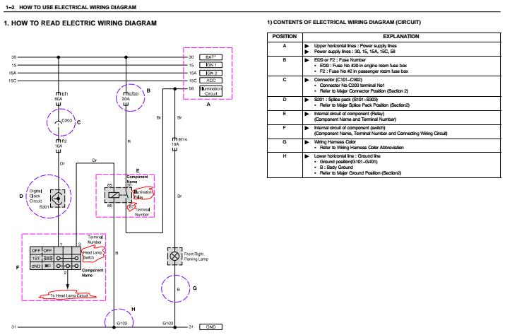 T�i liệu chia sẻ t�i liệu s� �ồ mạch �iện daewoo magnus diễn on wiring diagram daewoo magnus Vespa Wiring-Diagram Haulmark Wiring-Diagram