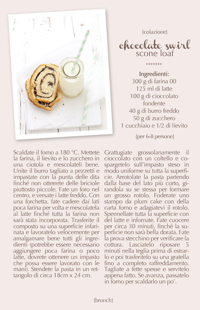 scone loaf ricetta