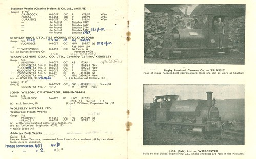 Inside Industrial Locomtives of the West Midlands 1947