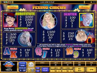 Flying Circus Slots Payout