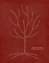 Family tree with names art red white present day roots