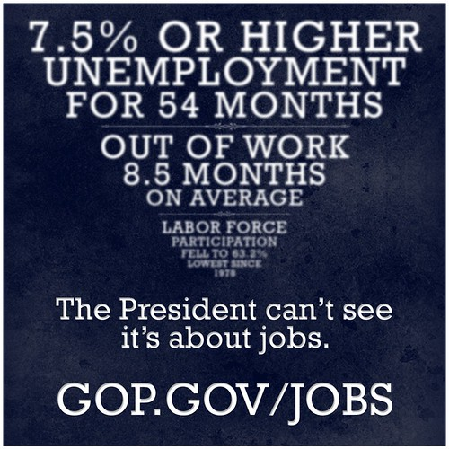 It's About Jobs