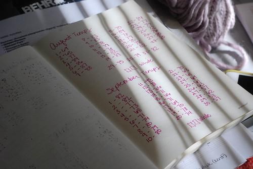 Tempsnotebook
