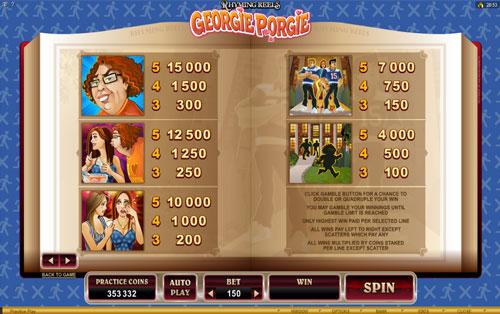 free Rhyming Reels – Georgie Porgie slot payout