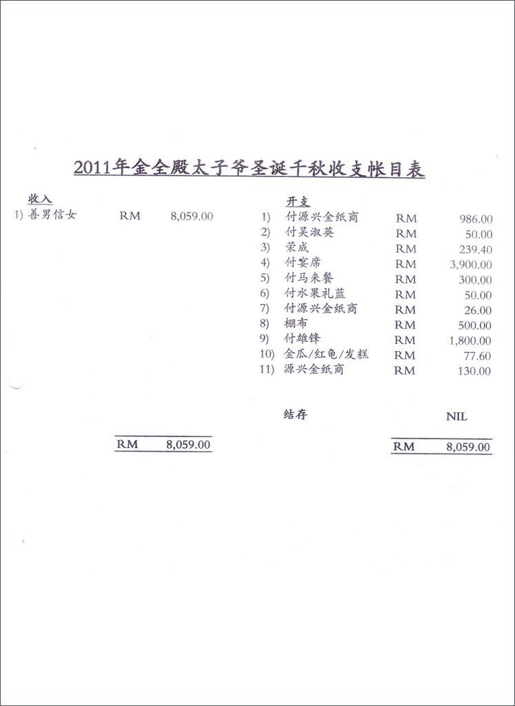 2011金全殿太子爷圣诞千秋收支账目表