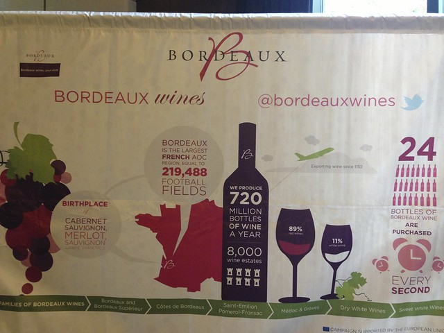 Bordeaux Wines Facts