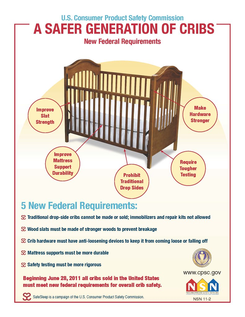 the new federal requirements for cribs