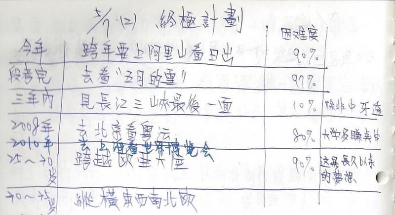 2002年日記-3-人生計畫-局部