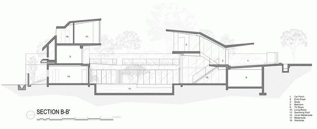 11557588323 1e96a433c4 z Thiết kế ngôi nhà trên đường Andrew/ Hãng a dlab